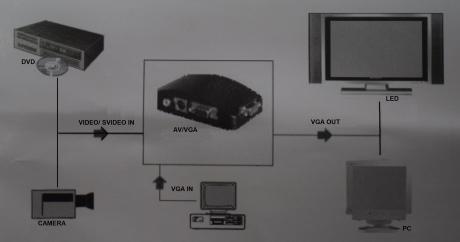 видеоконвертор 4