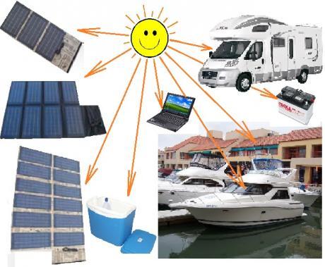 сгъваем соларен панел 1
