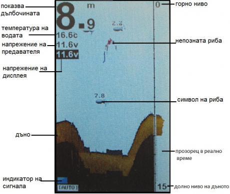 безжичен сонар със цветен дисплей 2